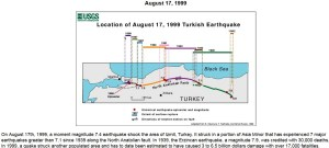 1999 Turkey earthquake damage